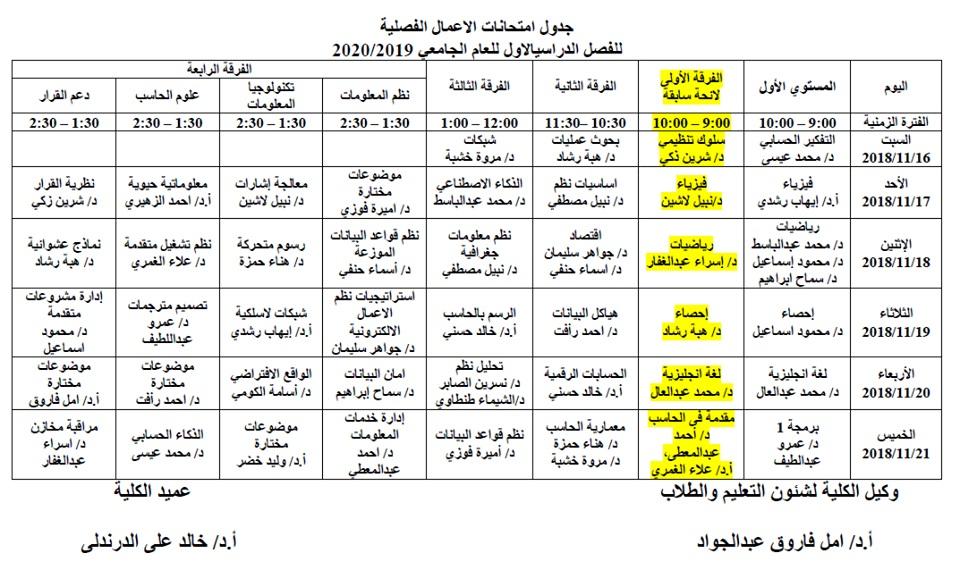 جدول امتحانات الاعمال الفصلية للفصل الدراسي الأول للعام الجامعي 2019 / 2020