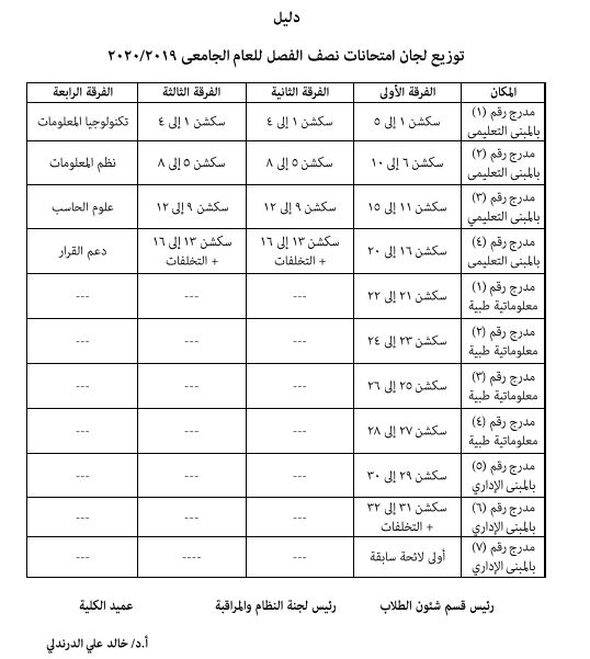 دليل توزيع لجان امتحانات نصف الفصل 2019-2020