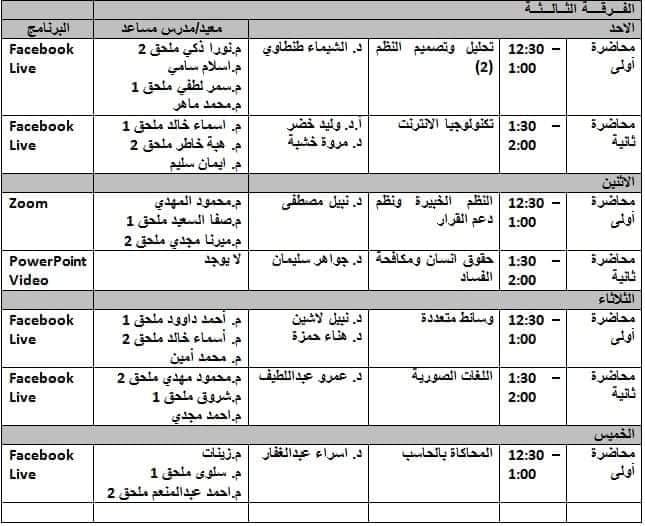 جدول محاضرات وسكاشن الفرقه الثالثة الاونلاين