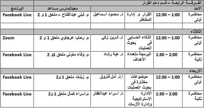 جدول محاضرات وسكاشن الفرقه الرابعة-قسم دعم القرار الاونلاين