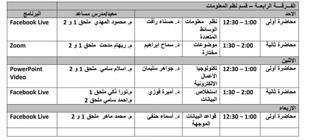 جدول محاضرات وسكاشن الفرقه الرابعة-قسم نظم المعلومات الاونلاين