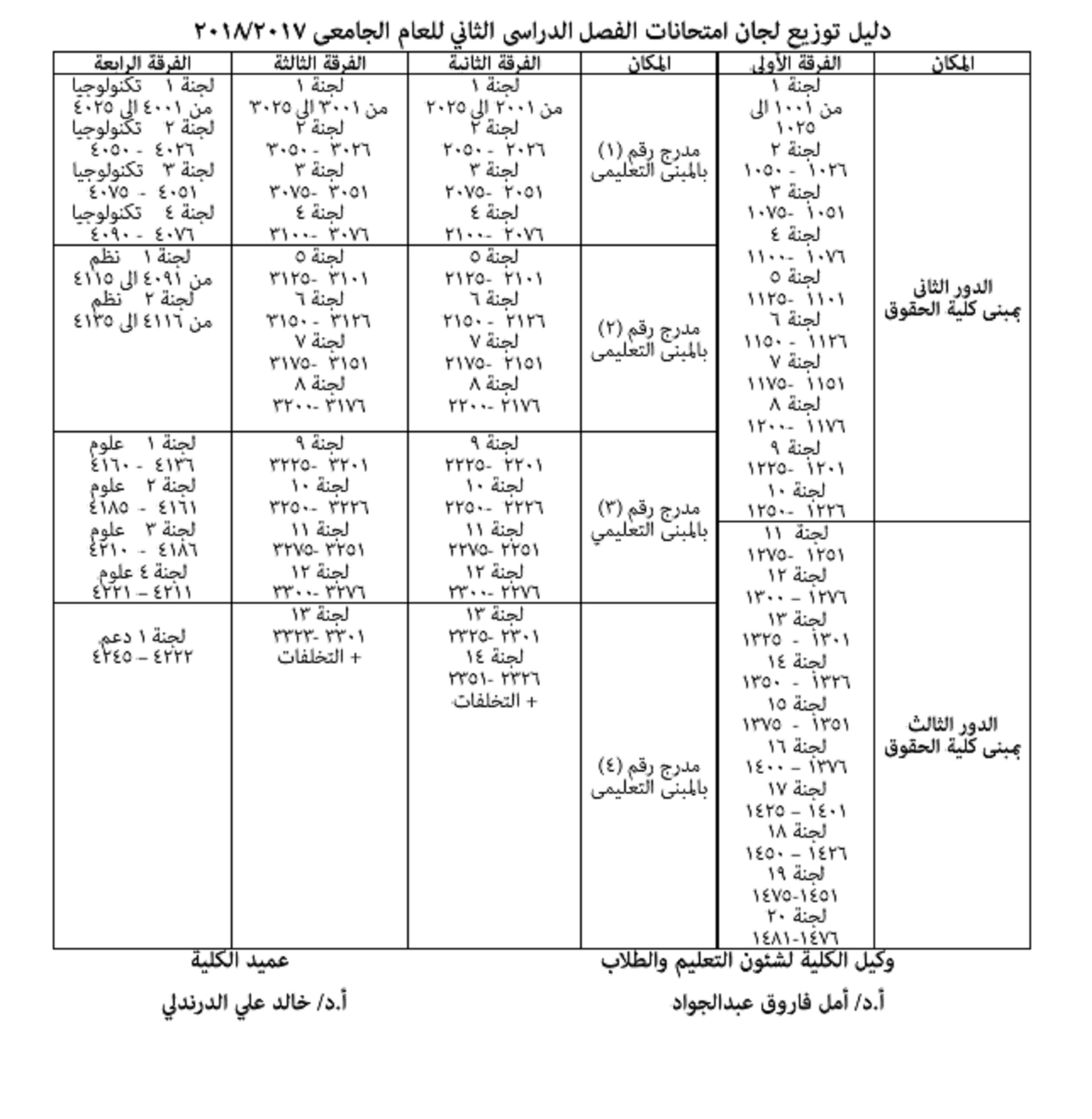 دليل توزيع لجان امتحانات الفصل الدراسى الثانى للعام الجامعى 2017/2018