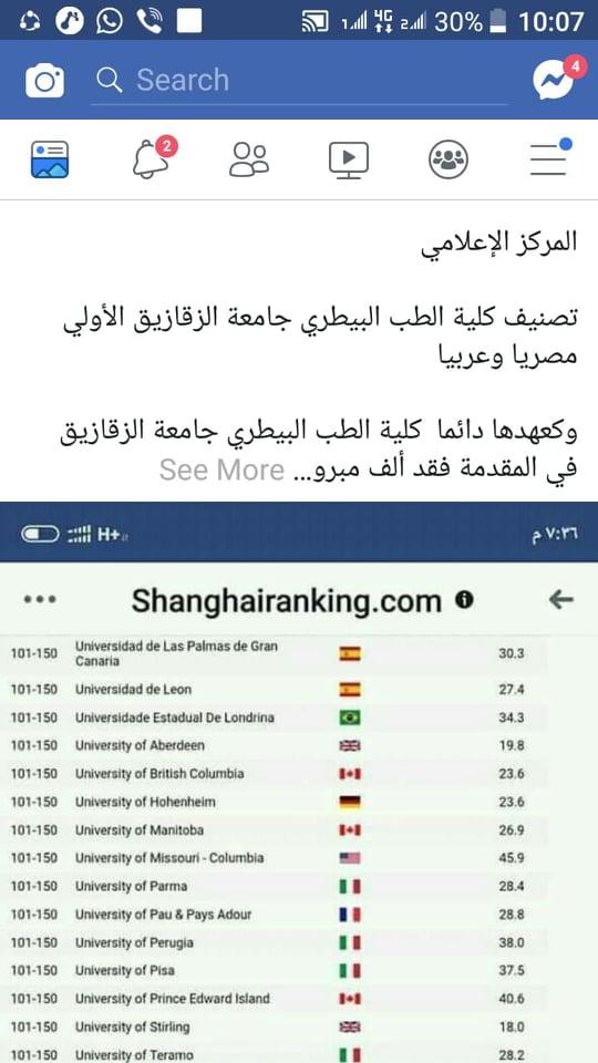 الف مبرووك تصنيف كلية الطب البيطرى  جامعة الزقازيق مصريا وعربيا